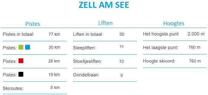 Informatie Skigebied Zell am See